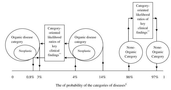 http://static-content.springer.com/image/art%3A10.1186%2F1472-6920-11-94/MediaObjects/12909_2009_540_Fig2_HTML.jpg