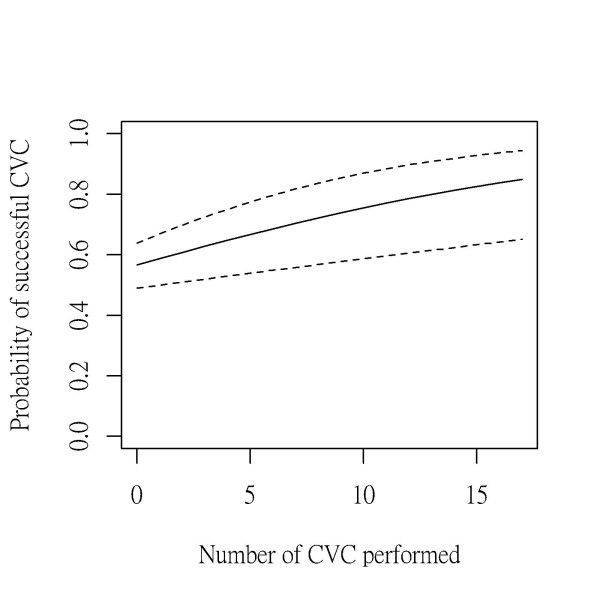 http://static-content.springer.com/image/art%3A10.1186%2F1472-6920-14-168/MediaObjects/12909_2013_1000_Fig1_HTML.jpg