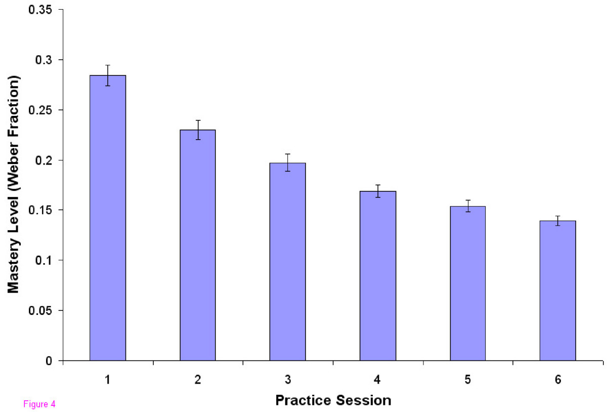 http://static-content.springer.com/image/art%3A10.1186%2F1472-6920-8-14/MediaObjects/12909_2007_Article_224_Fig4_HTML.jpg