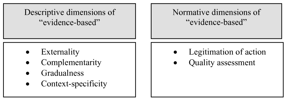 http://static-content.springer.com/image/art%3A10.1186%2F1472-6939-9-16/MediaObjects/12910_2008_Article_75_Fig1_HTML.jpg