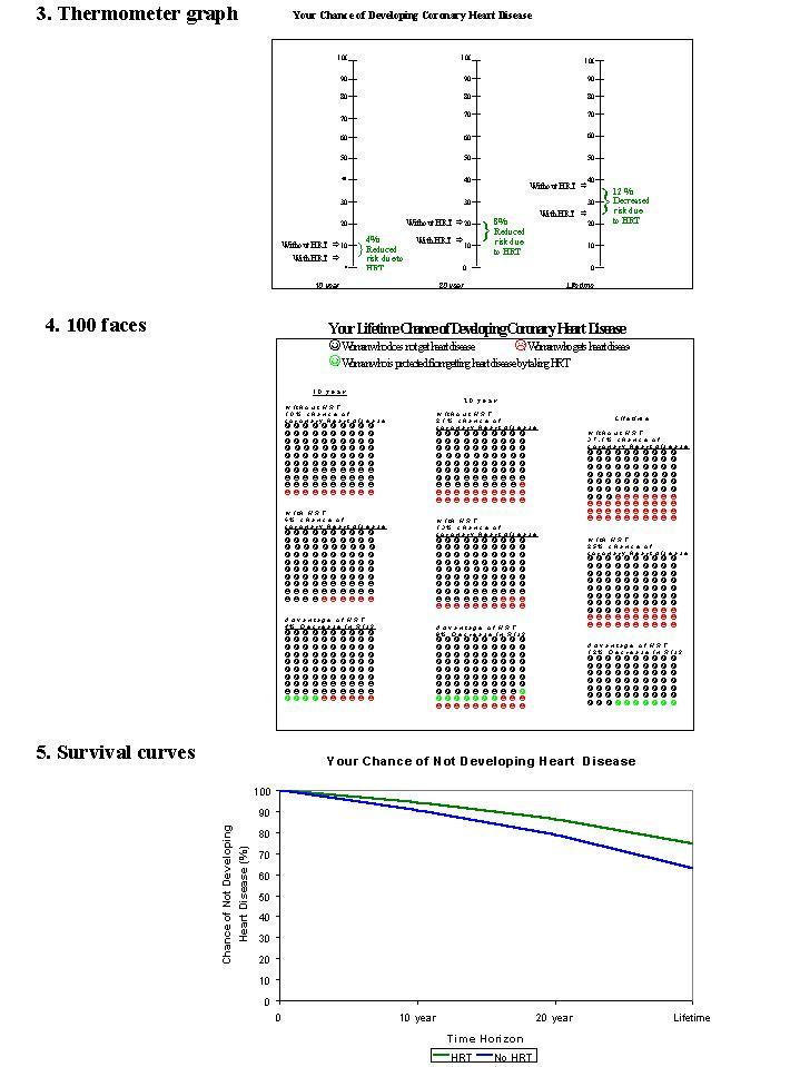 http://static-content.springer.com/image/art%3A10.1186%2F1472-6947-1-2/MediaObjects/12911_2001_Article_2_Fig2_HTML.jpg