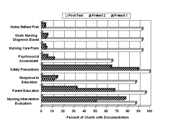 http://static-content.springer.com/image/art%3A10.1186%2F1472-6947-1-3/MediaObjects/12911_2001_Article_3_Fig1_HTML.jpg