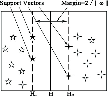 http://static-content.springer.com/image/art%3A10.1186%2F1472-6947-10-13/MediaObjects/12911_2009_Article_314_Fig1_HTML.jpg