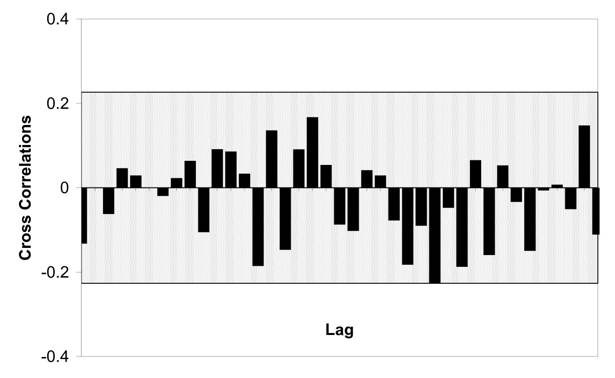 http://static-content.springer.com/image/art%3A10.1186%2F1472-6947-10-39/MediaObjects/12911_2010_Article_340_Fig2_HTML.jpg