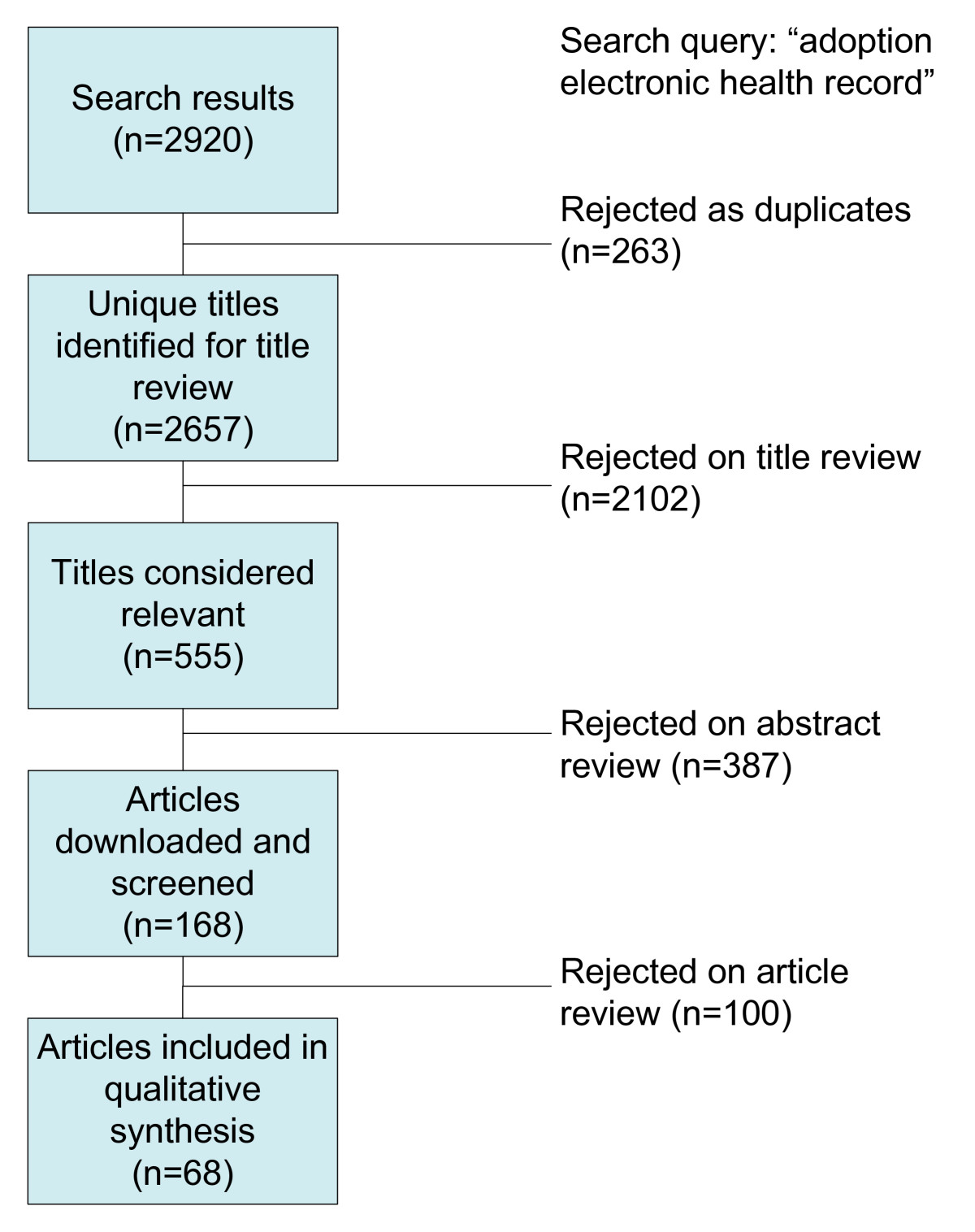 http://static-content.springer.com/image/art%3A10.1186%2F1472-6947-10-60/MediaObjects/12911_2010_Article_361_Fig4_HTML.jpg