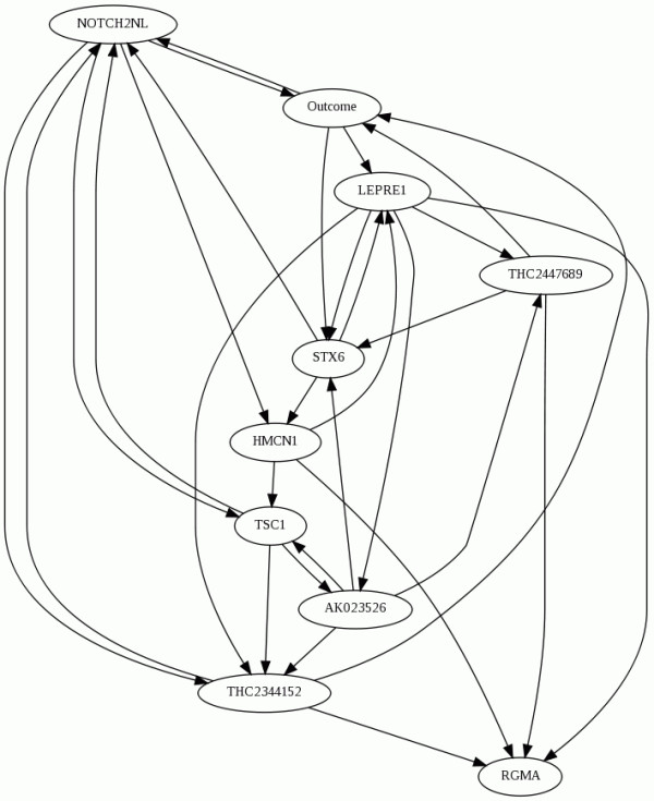 http://static-content.springer.com/image/art%3A10.1186%2F1472-6947-12-136/MediaObjects/12911_2012_612_Fig5_HTML.jpg
