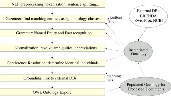 http://static-content.springer.com/image/art%3A10.1186%2F1472-6947-12-S1-S5/MediaObjects/12911_2012_478_Fig3_HTML.jpg