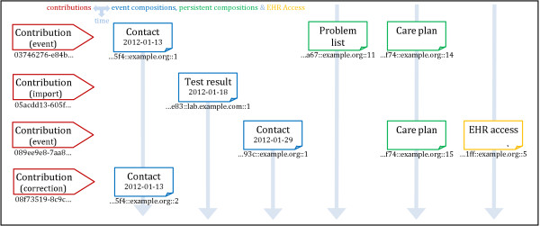 http://static-content.springer.com/image/art%3A10.1186%2F1472-6947-13-57/MediaObjects/12911_2012_685_Fig7_HTML.jpg