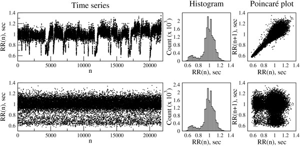 http://static-content.springer.com/image/art%3A10.1186%2F1472-6947-14-6/MediaObjects/12911_2013_778_Fig1_HTML.jpg