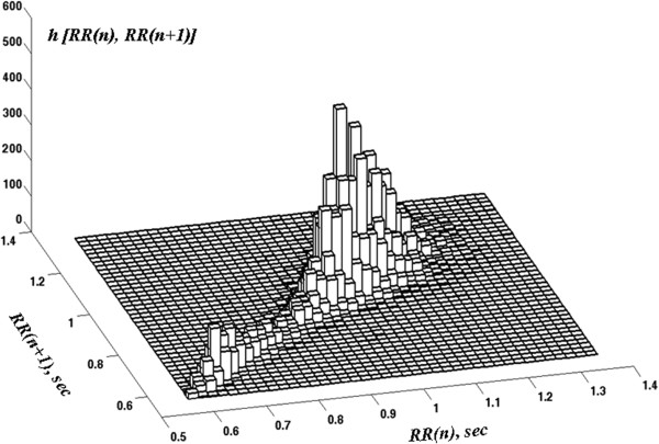 http://static-content.springer.com/image/art%3A10.1186%2F1472-6947-14-6/MediaObjects/12911_2013_778_Fig2_HTML.jpg