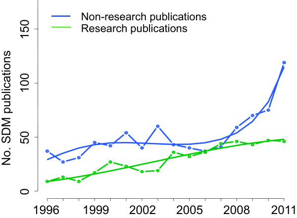 http://static-content.springer.com/image/art%3A10.1186%2F1472-6947-14-71/MediaObjects/12911_2014_834_Fig4_HTML.jpg