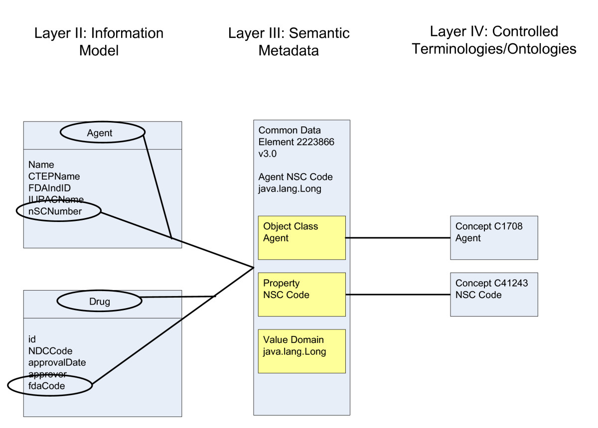 http://static-content.springer.com/image/art%3A10.1186%2F1472-6947-6-25/MediaObjects/12911_2006_Article_114_Fig2_HTML.jpg