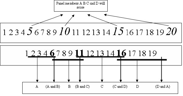 http://static-content.springer.com/image/art%3A10.1186%2F1472-6947-6-37/MediaObjects/12911_2006_Article_126_Fig4_HTML.jpg
