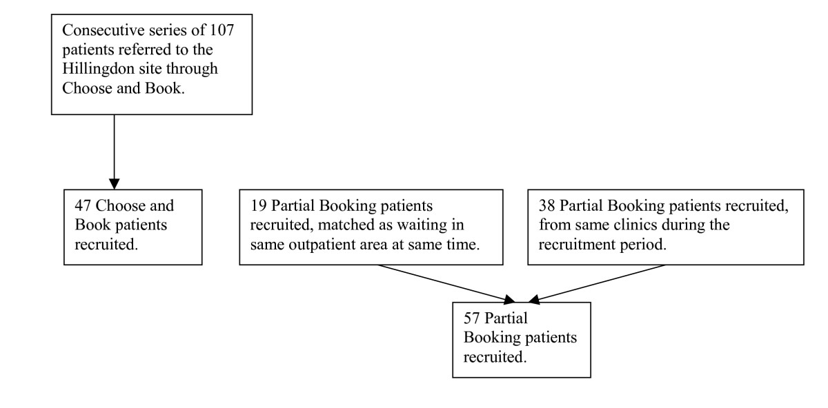 http://static-content.springer.com/image/art%3A10.1186%2F1472-6947-8-36/MediaObjects/12911_2008_Article_208_Fig1_HTML.jpg