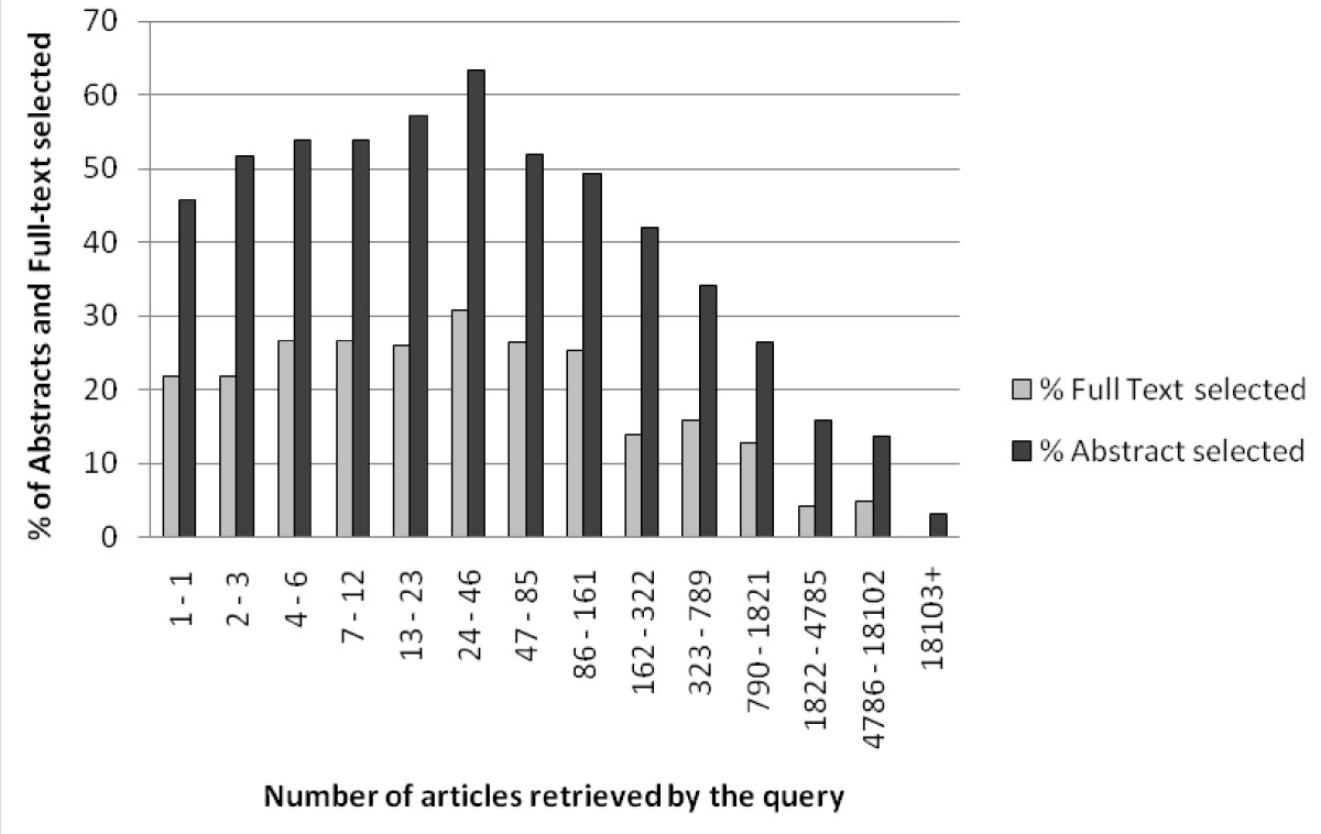 http://static-content.springer.com/image/art%3A10.1186%2F1472-6947-8-42/MediaObjects/12911_2008_Article_214_Fig3_HTML.jpg