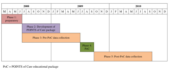 http://static-content.springer.com/image/art%3A10.1186%2F1472-6955-11-3/MediaObjects/12912_2011_104_Fig1_HTML.jpg