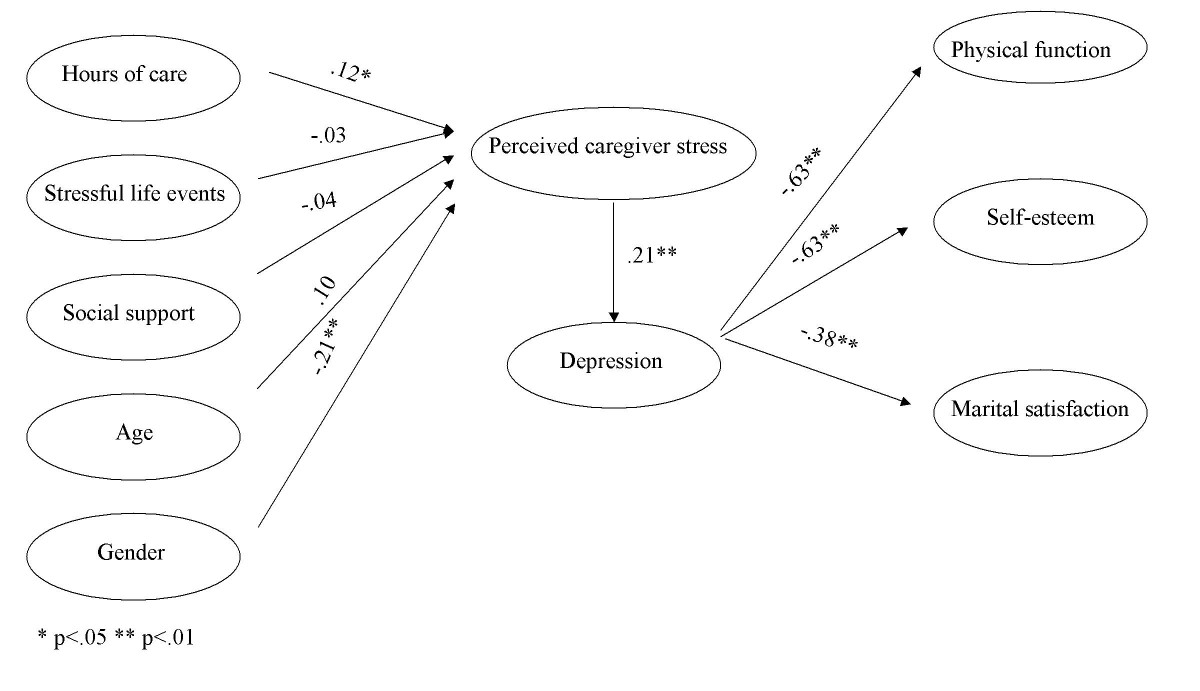 http://static-content.springer.com/image/art%3A10.1186%2F1472-6955-4-3/MediaObjects/12912_2004_Article_12_Fig1_HTML.jpg