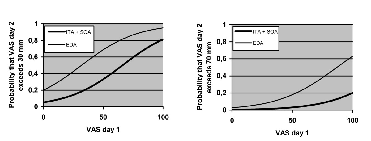 http://static-content.springer.com/image/art%3A10.1186%2F1472-6955-7-14/MediaObjects/12912_2008_Article_51_Fig3_HTML.jpg