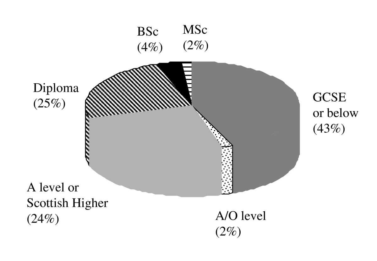 http://static-content.springer.com/image/art%3A10.1186%2F1472-6955-7-2/MediaObjects/12912_2007_Article_39_Fig1_HTML.jpg