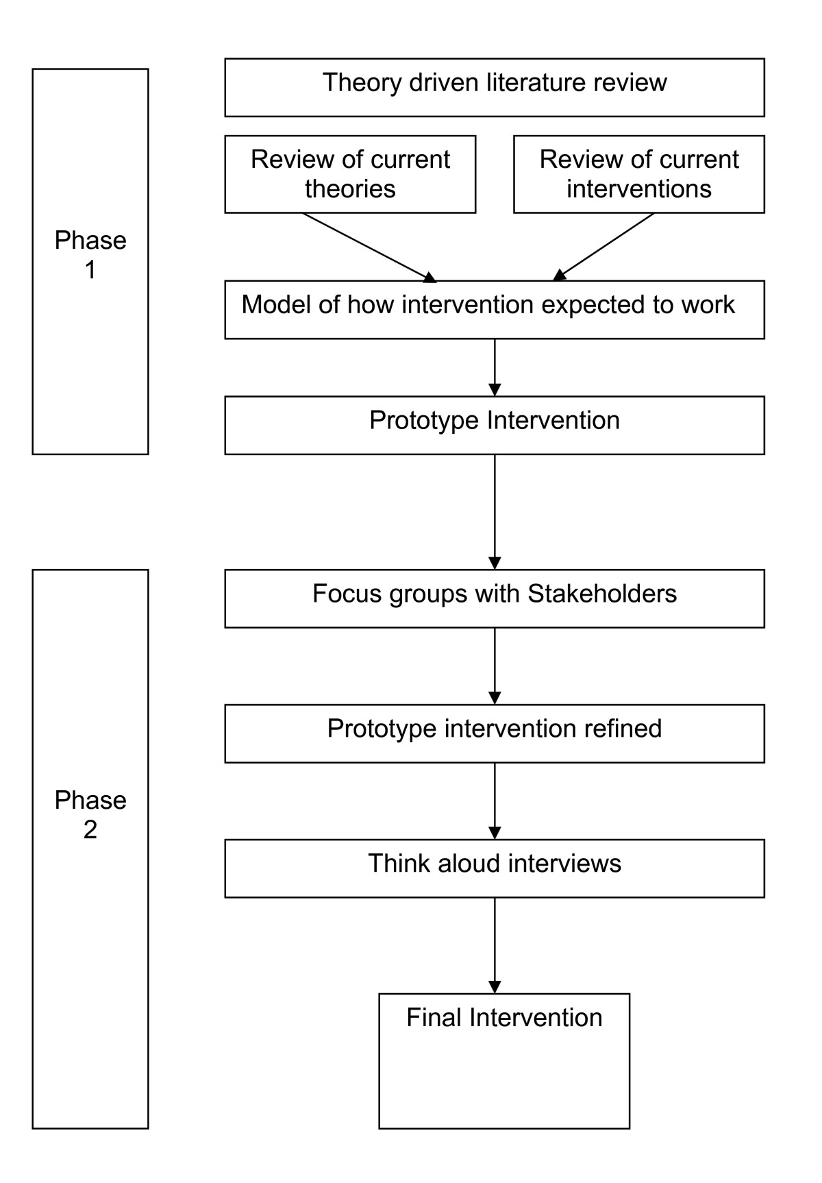 http://static-content.springer.com/image/art%3A10.1186%2F1472-6963-10-206/MediaObjects/12913_2009_Article_1343_Fig1_HTML.jpg
