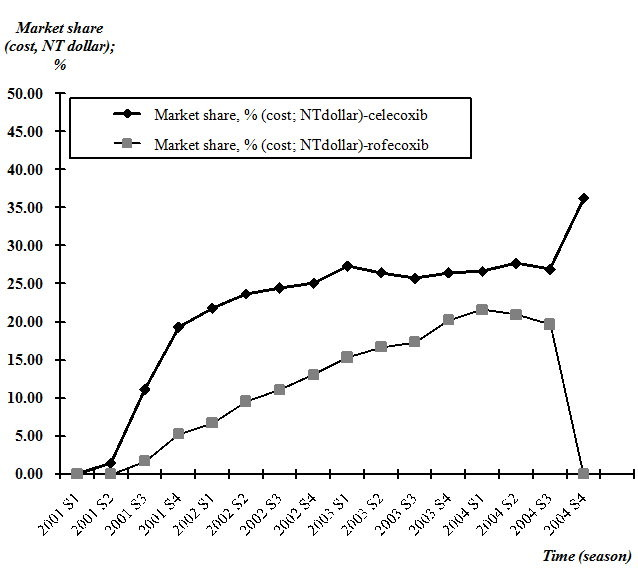 http://static-content.springer.com/image/art%3A10.1186%2F1472-6963-10-218/MediaObjects/12913_2009_Article_1355_Fig4_HTML.jpg