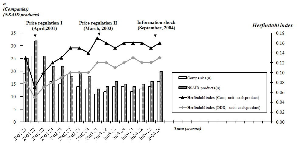 http://static-content.springer.com/image/art%3A10.1186%2F1472-6963-10-218/MediaObjects/12913_2009_Article_1355_Fig5_HTML.jpg