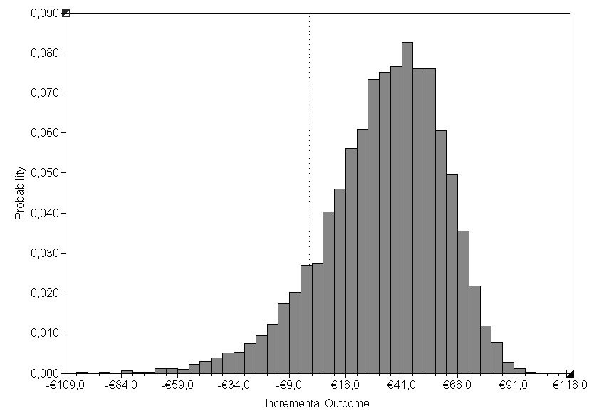 http://static-content.springer.com/image/art%3A10.1186%2F1472-6963-10-251/MediaObjects/12913_2009_Article_1388_Fig2_HTML.jpg