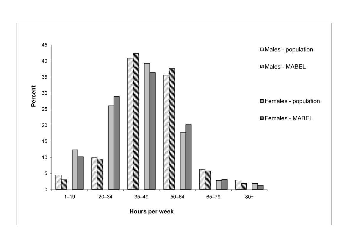 http://static-content.springer.com/image/art%3A10.1186%2F1472-6963-10-50/MediaObjects/12913_2009_Article_1187_Fig3_HTML.jpg