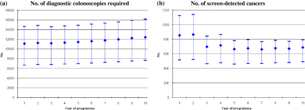 http://static-content.springer.com/image/art%3A10.1186%2F1472-6963-13-105/MediaObjects/12913_2012_2557_Fig1_HTML.jpg