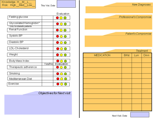 http://static-content.springer.com/image/art%3A10.1186%2F1472-6963-13-293/MediaObjects/12913_2013_2728_Fig1_HTML.jpg