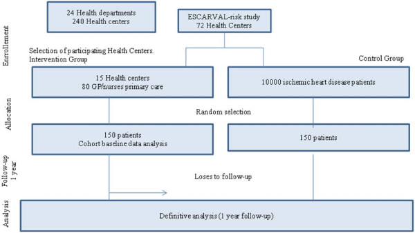 http://static-content.springer.com/image/art%3A10.1186%2F1472-6963-13-293/MediaObjects/12913_2013_2728_Fig2_HTML.jpg