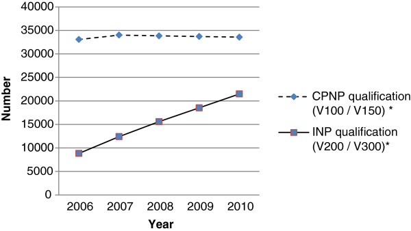 http://static-content.springer.com/image/art%3A10.1186%2F1472-6963-14-54/MediaObjects/12913_2013_3001_Fig1_HTML.jpg