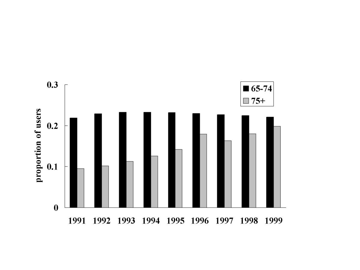 http://static-content.springer.com/image/art%3A10.1186%2F1472-6963-3-12/MediaObjects/12913_2002_Article_46_Fig1_HTML.jpg