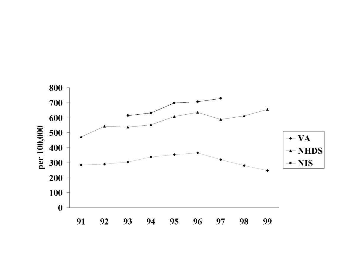 http://static-content.springer.com/image/art%3A10.1186%2F1472-6963-3-12/MediaObjects/12913_2002_Article_46_Fig2_HTML.jpg