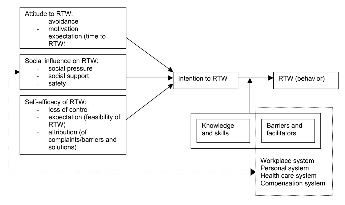 http://static-content.springer.com/image/art%3A10.1186%2F1472-6963-7-127/MediaObjects/12913_2007_Article_468_Fig2_HTML.jpg