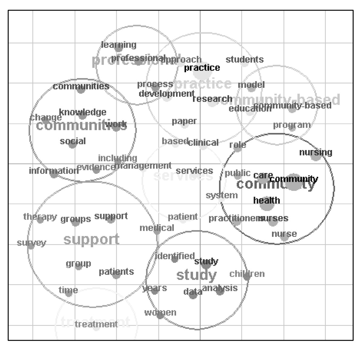 http://static-content.springer.com/image/art%3A10.1186%2F1472-6963-9-162/MediaObjects/12913_2009_Article_1033_Fig1_HTML.jpg