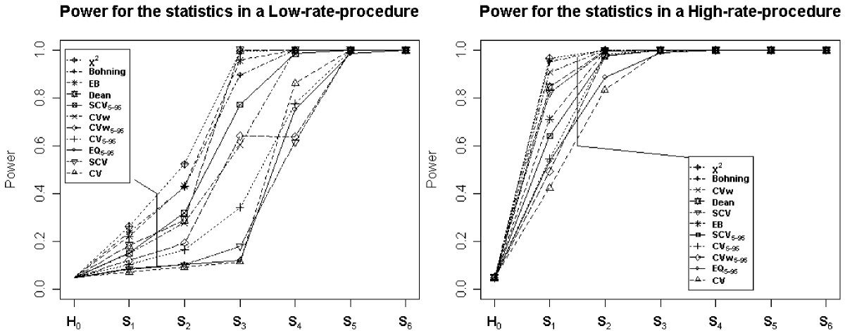 http://static-content.springer.com/image/art%3A10.1186%2F1472-6963-9-60/MediaObjects/12913_2008_Article_931_Fig2_HTML.jpg