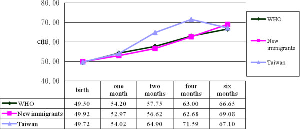 http://static-content.springer.com/image/art%3A10.1186%2F1472-698X-13-5/MediaObjects/12914_2012_246_Fig3_HTML.jpg