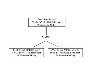 http://static-content.springer.com/image/art%3A10.1186%2F1475-2832-1-1/MediaObjects/12991_2002_Article_1_Fig2_HTML.jpg