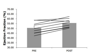 http://static-content.springer.com/image/art%3A10.1186%2F1475-2840-10-47/MediaObjects/12933_2011_Article_359_Fig2_HTML.jpg