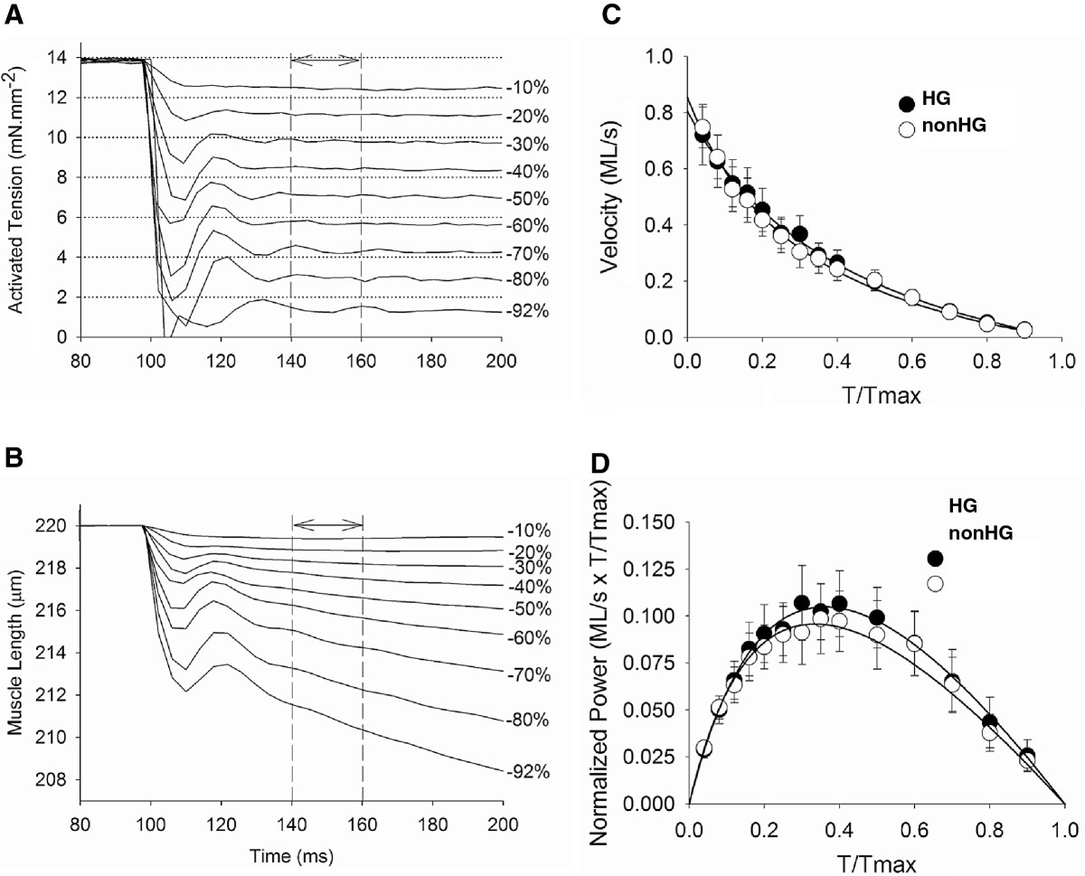 http://static-content.springer.com/image/art%3A10.1186%2F1475-2840-11-135/MediaObjects/12933_2012_Article_569_Fig3_HTML.jpg
