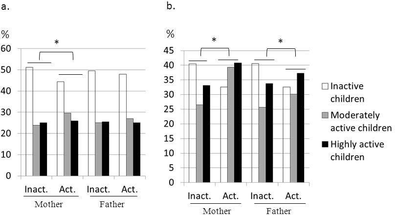 http://static-content.springer.com/image/art%3A10.1186%2F1475-2840-11-146/MediaObjects/12933_2012_Article_580_Fig1_HTML.jpg