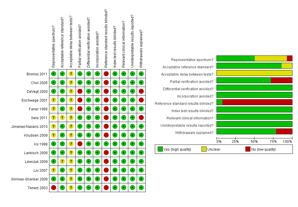 http://static-content.springer.com/image/art%3A10.1186%2F1475-2840-11-155/MediaObjects/12933_2012_Article_564_Fig2_HTML.jpg