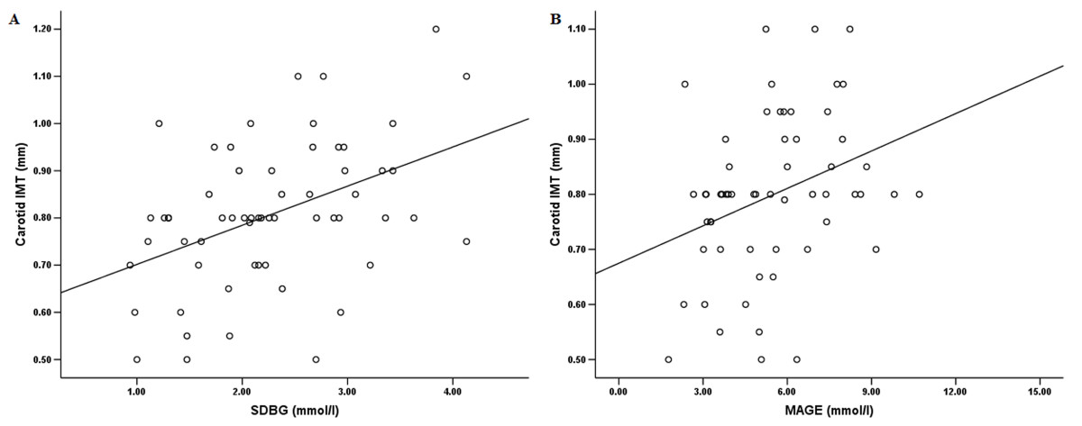 http://static-content.springer.com/image/art%3A10.1186%2F1475-2840-12-15/MediaObjects/12933_2012_Article_596_Fig1_HTML.jpg