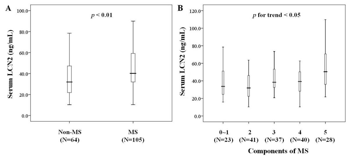http://static-content.springer.com/image/art%3A10.1186%2F1475-2840-12-176/MediaObjects/12933_2013_Article_759_Fig2_HTML.jpg