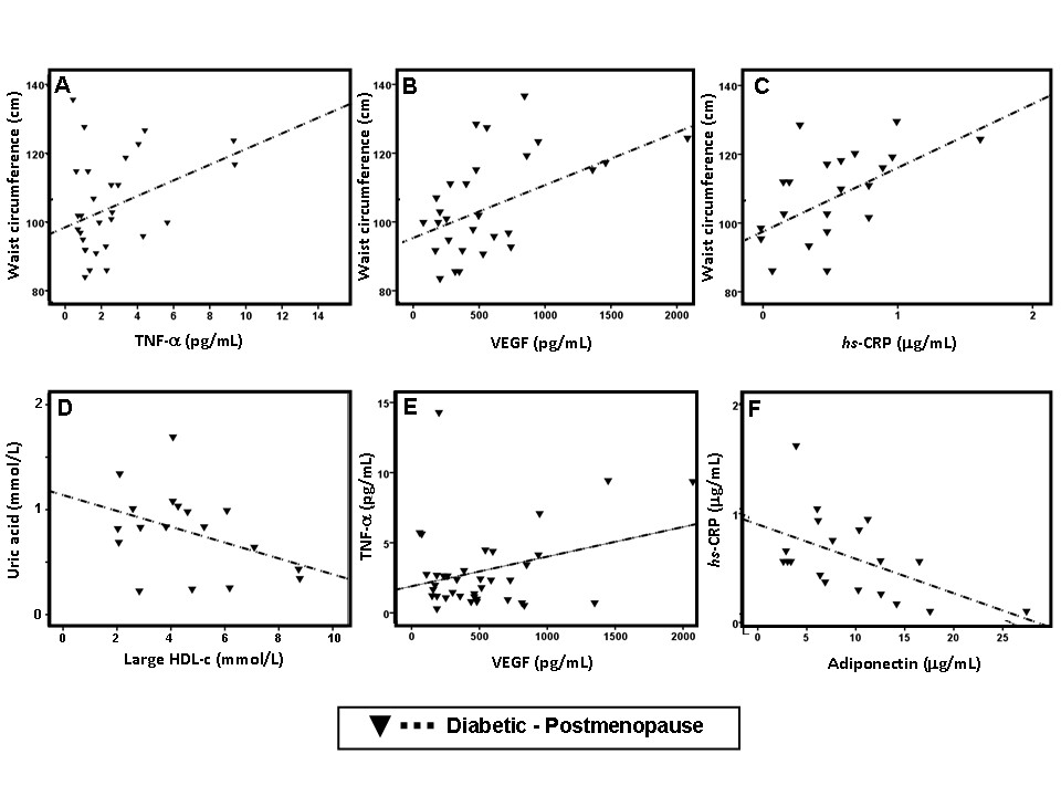 http://static-content.springer.com/image/art%3A10.1186%2F1475-2840-12-61/MediaObjects/12933_2013_Article_639_Fig4_HTML.jpg