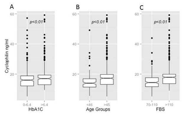 http://static-content.springer.com/image/art%3A10.1186%2F1475-2840-13-38/MediaObjects/12933_2013_Article_793_Fig1_HTML.jpg