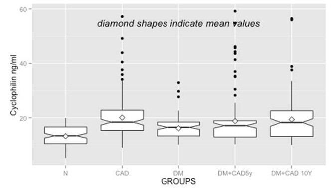 http://static-content.springer.com/image/art%3A10.1186%2F1475-2840-13-38/MediaObjects/12933_2013_Article_793_Fig2_HTML.jpg