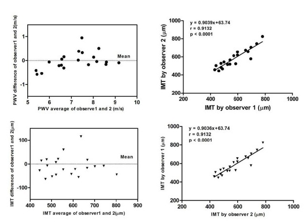 http://static-content.springer.com/image/art%3A10.1186%2F1475-2840-13-39/MediaObjects/12933_2013_Article_799_Fig5_HTML.jpg