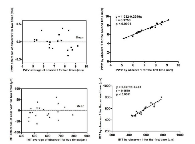 http://static-content.springer.com/image/art%3A10.1186%2F1475-2840-13-39/MediaObjects/12933_2013_Article_799_Fig6_HTML.jpg
